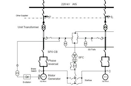Typical single line diagram – system engineering and design