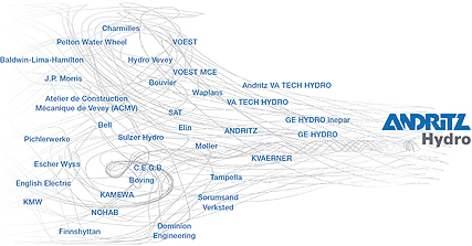 ANDRITZ HYDRO pioneering companies